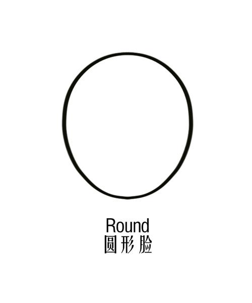 圆形结构素描画